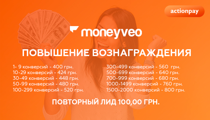 виды кредитов предоставляемых банку
